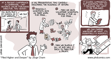 Even PhD comics have made light of the fact that referees give away their work to publishers for free